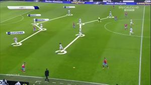 Les deux lignes de 4 formées par la défense et le milieu de terrain de la Juventus en phase de récupération. (image: SkySports)